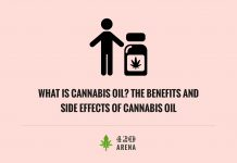 What is Cannabis Oil? The Benefits and Side Effects of Cannabis Oil